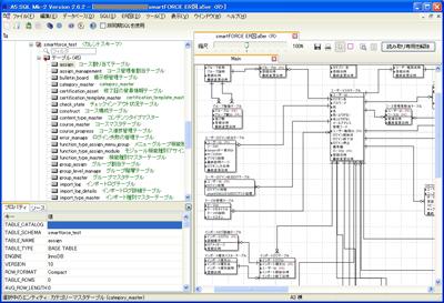 A5:SQL Mk-2 のER図