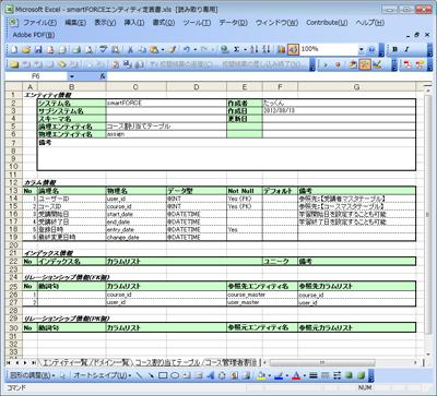 A5:SQL Mk-2 のテーブル定義