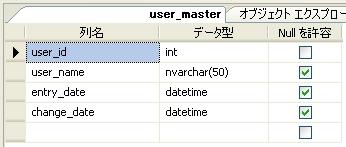 cf_orm_table_2012-07-31_184541.jpg
