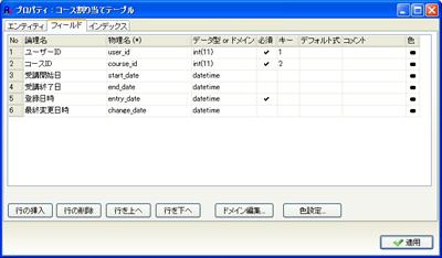A5:SQL Mk-2 のテーブル構造